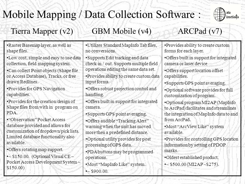 Mobile Mapping / Data Collection Software :