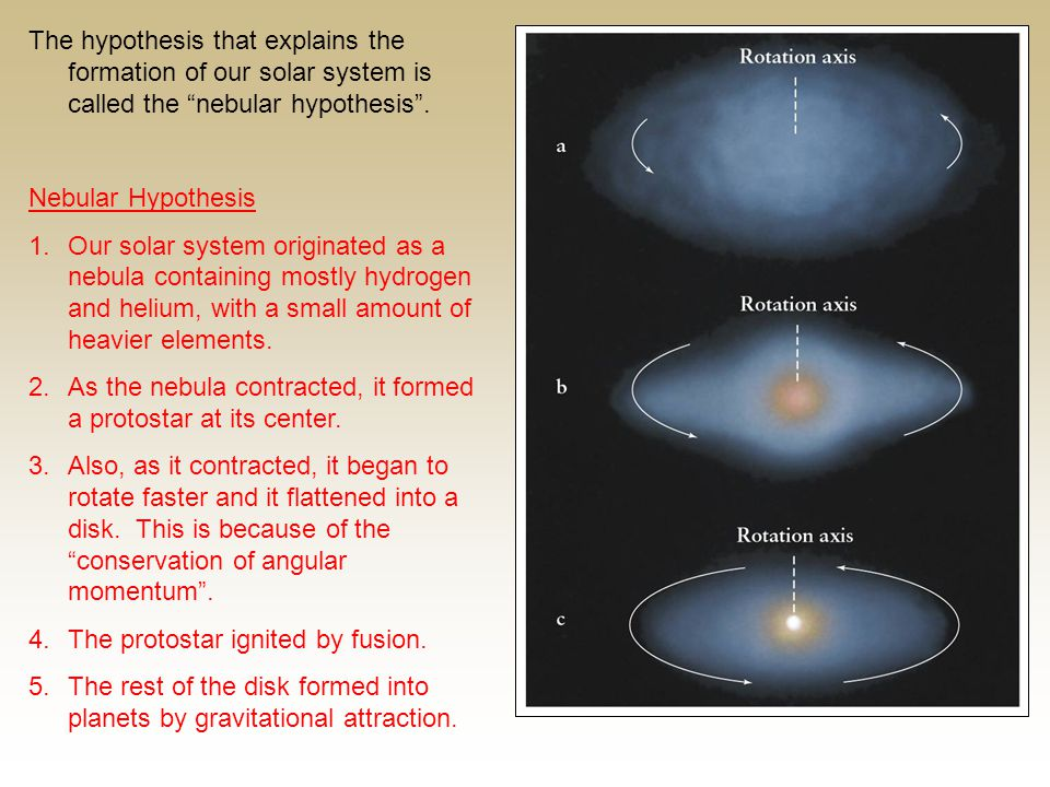 The hypothesis that explains the formation of our solar system is called the nebular hypothesis .