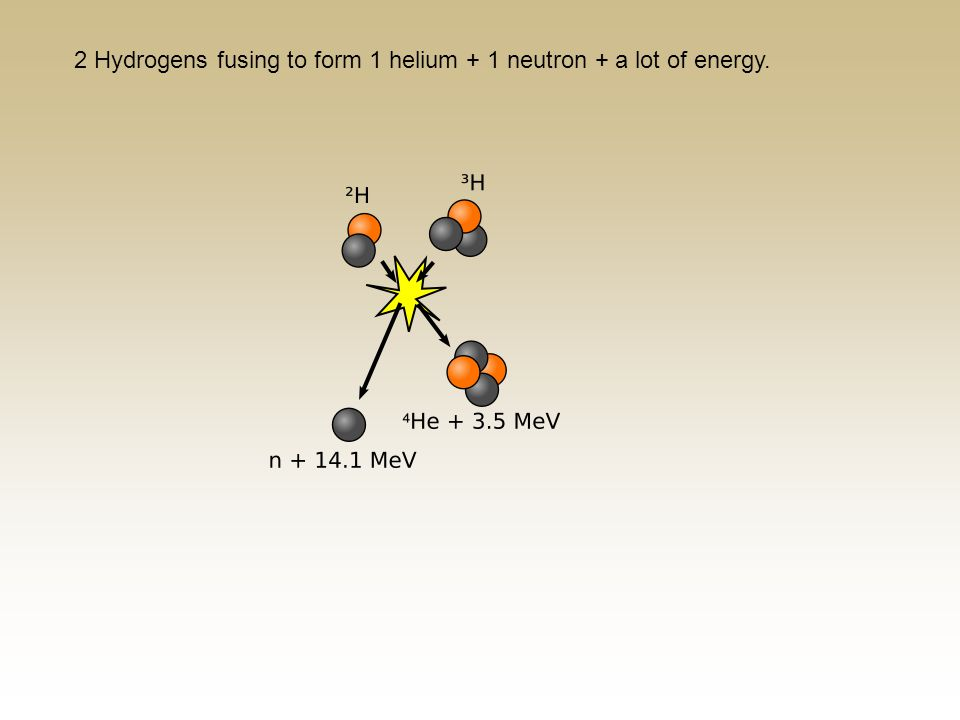 2 Hydrogens fusing to form 1 helium + 1 neutron + a lot of energy.