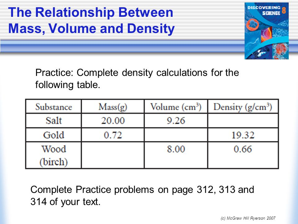 The Relationship Between Mass, Volume and Density