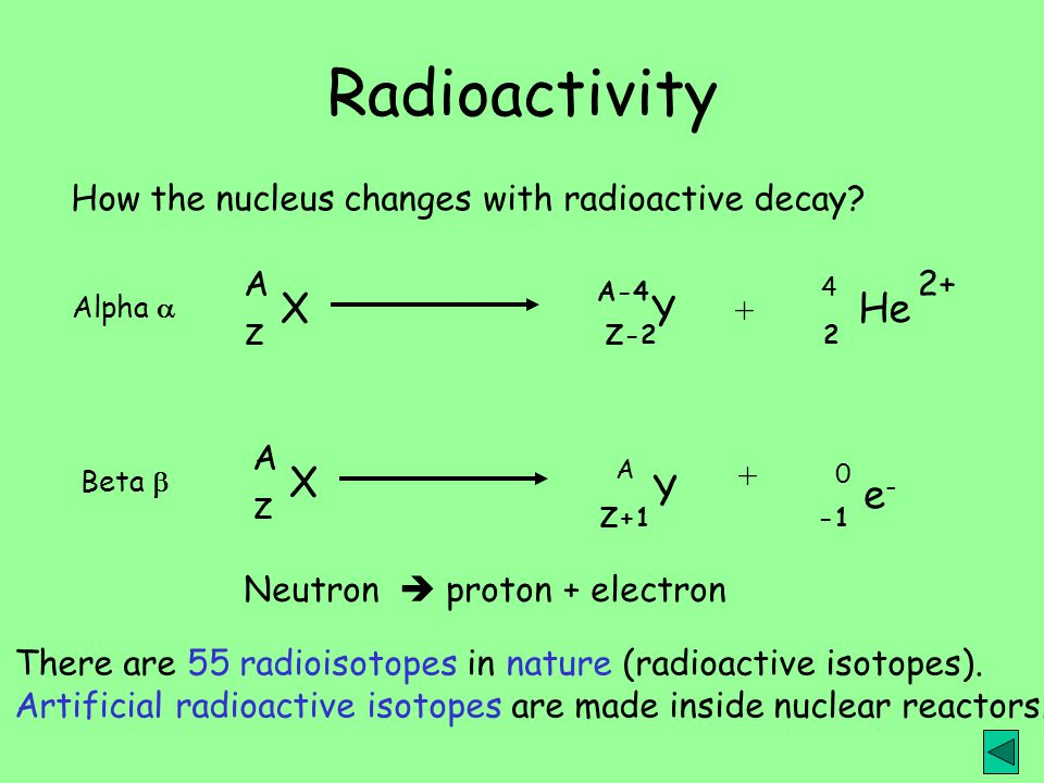 What is radioactive dating and what isotopes are used