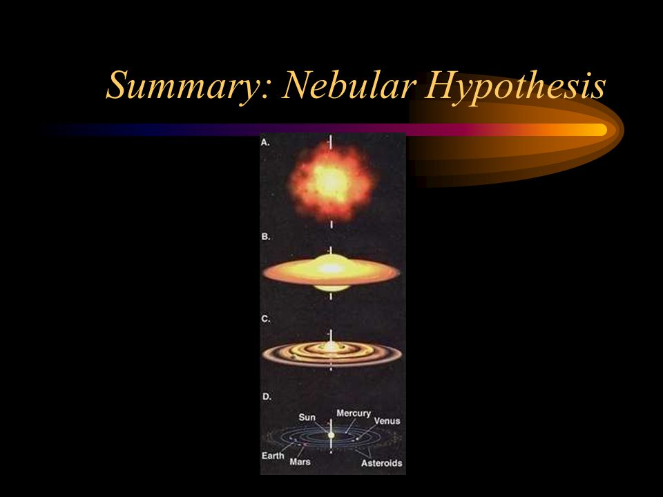 The Nebular Hypothesis Ppt Video Online Download