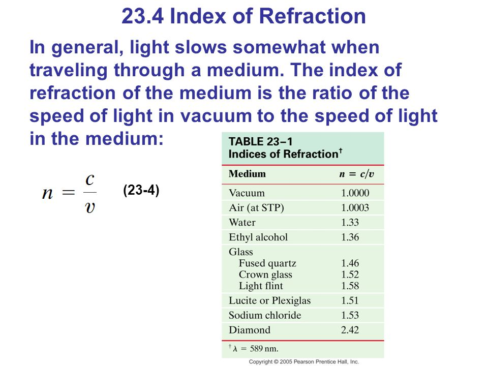 23.4 Index of Refraction