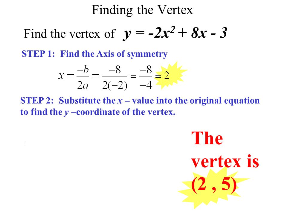 The vertex is (2 , 5) Finding the Vertex