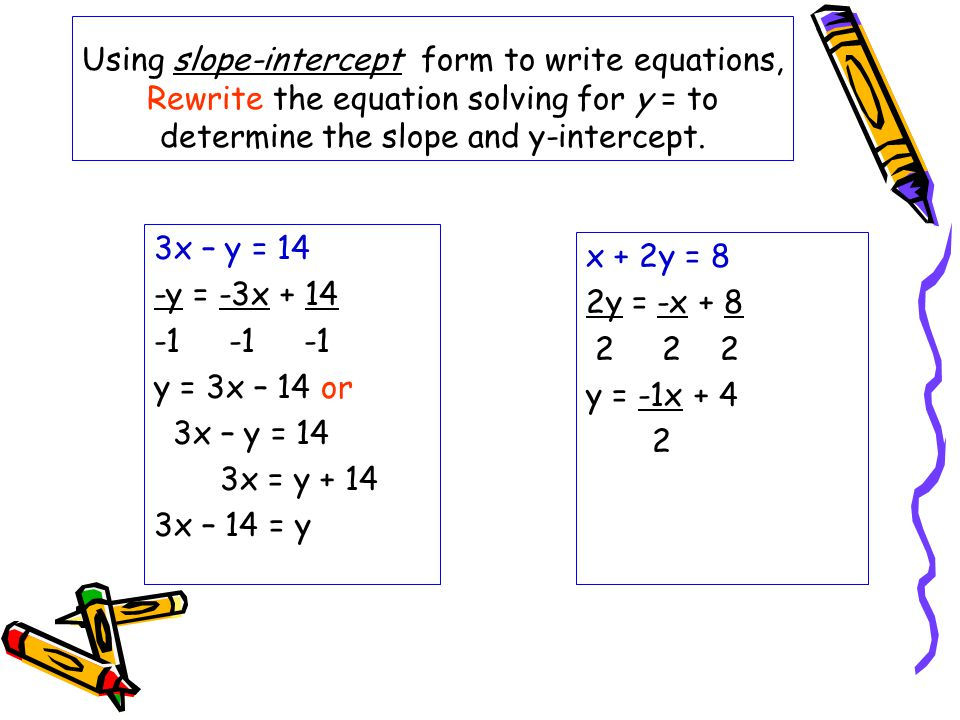 Writing And Graphing Linear Equations Ppt Download