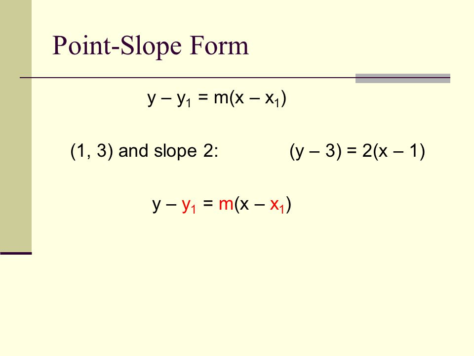 Point-Slope Form y – y1 = m(x – x1)