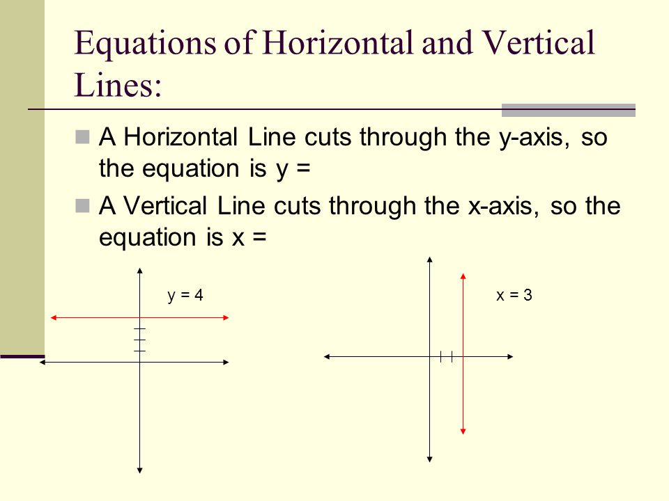 Equations of Horizontal and Vertical Lines: