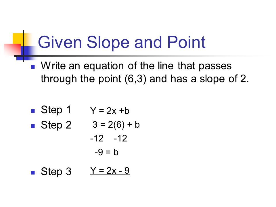 slope intercept form using one point  Writing Equations in Slope-Intercept form - ppt video online ...