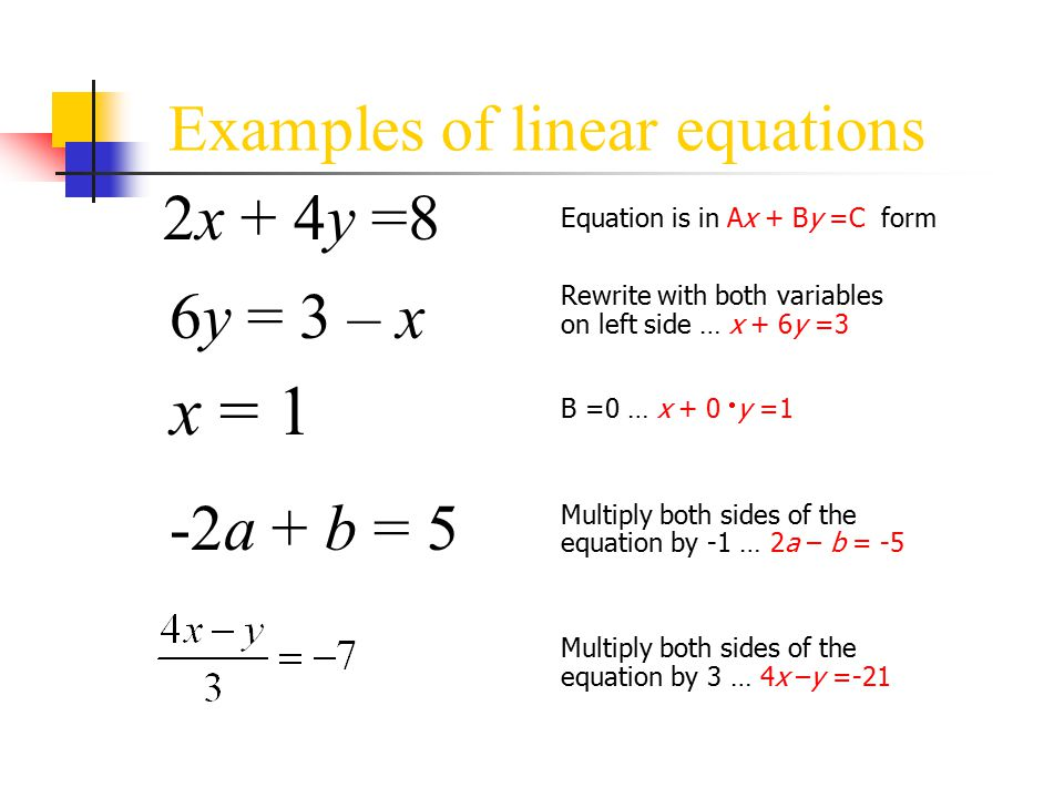 Linear Equations Ax By C Ppt Video Online Download