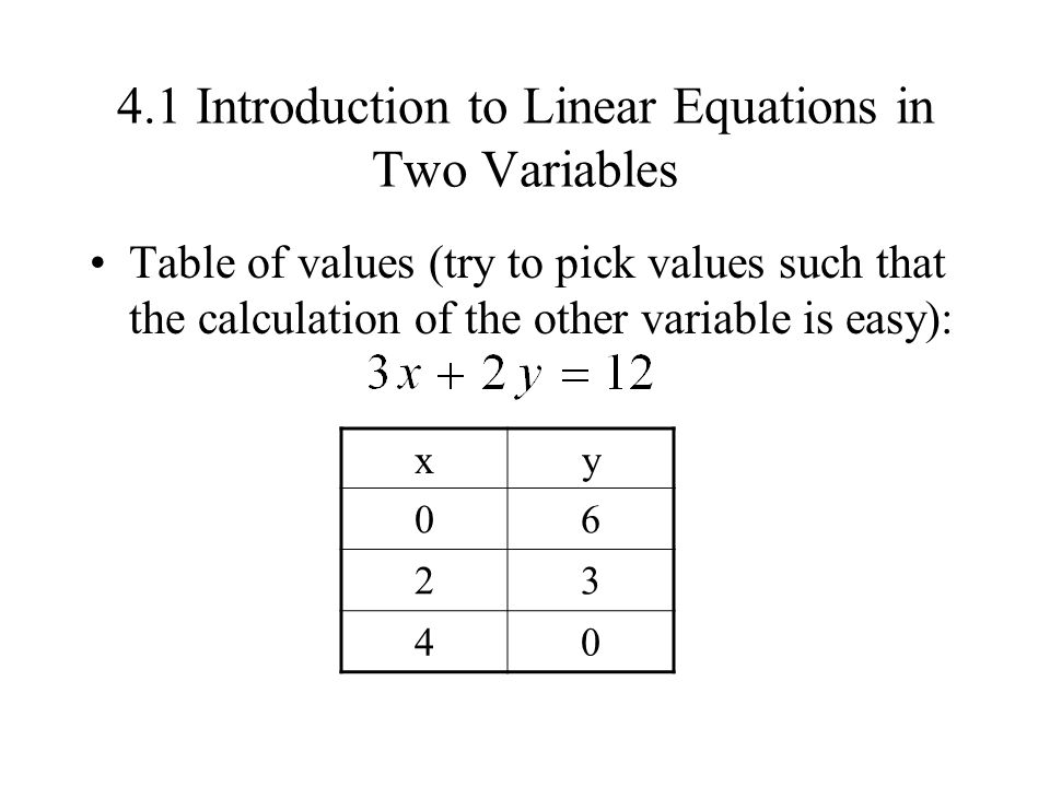 4 1 Introduction To Linear Equations In Two Variables Ppt