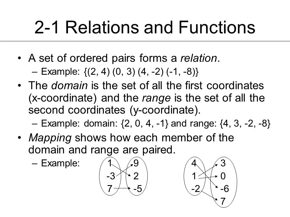 Graphing Linear Relations and Functions - ppt video online download