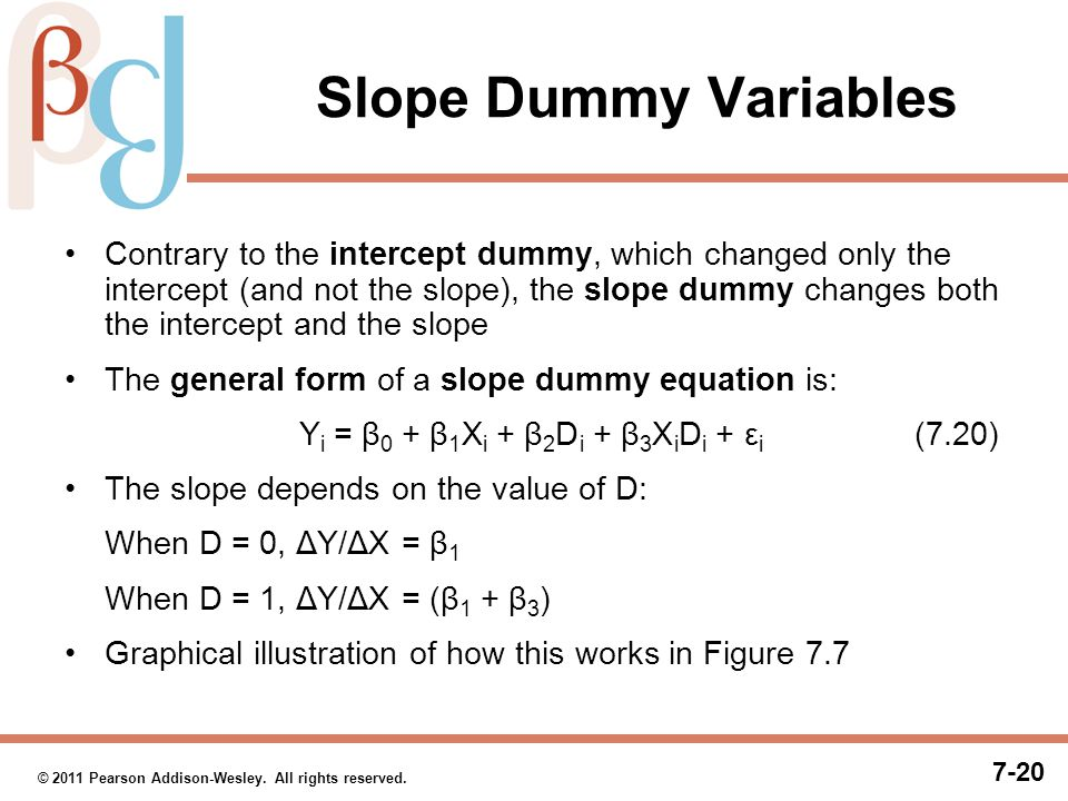 Slope Intercept Form For Dummies Image Collections Free Form