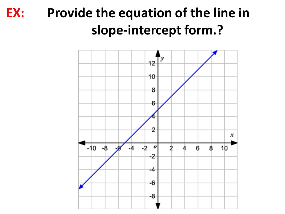 53 Slope Intercept Form Parent Graph Simplest Function Of A