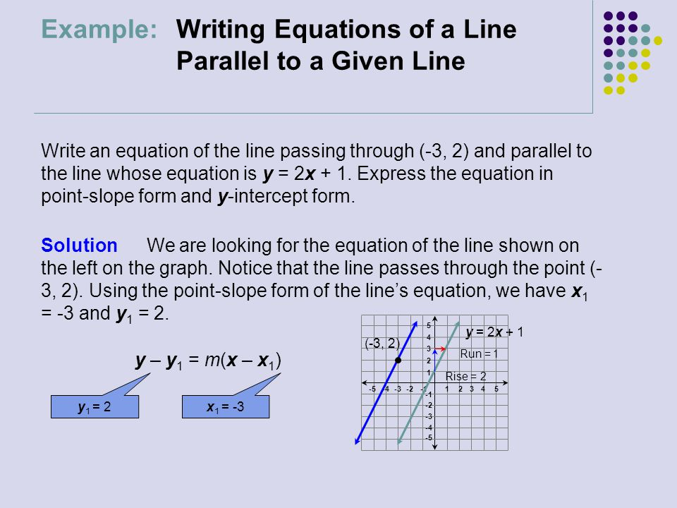 Writing Linear Equations In Slope Intercept Form Ppt Video Online