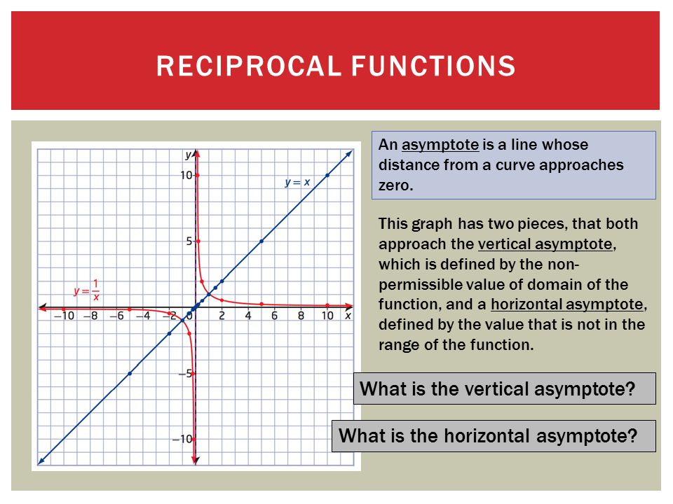 Absolute Value And Reciprocal Functions Ppt Video Online Download