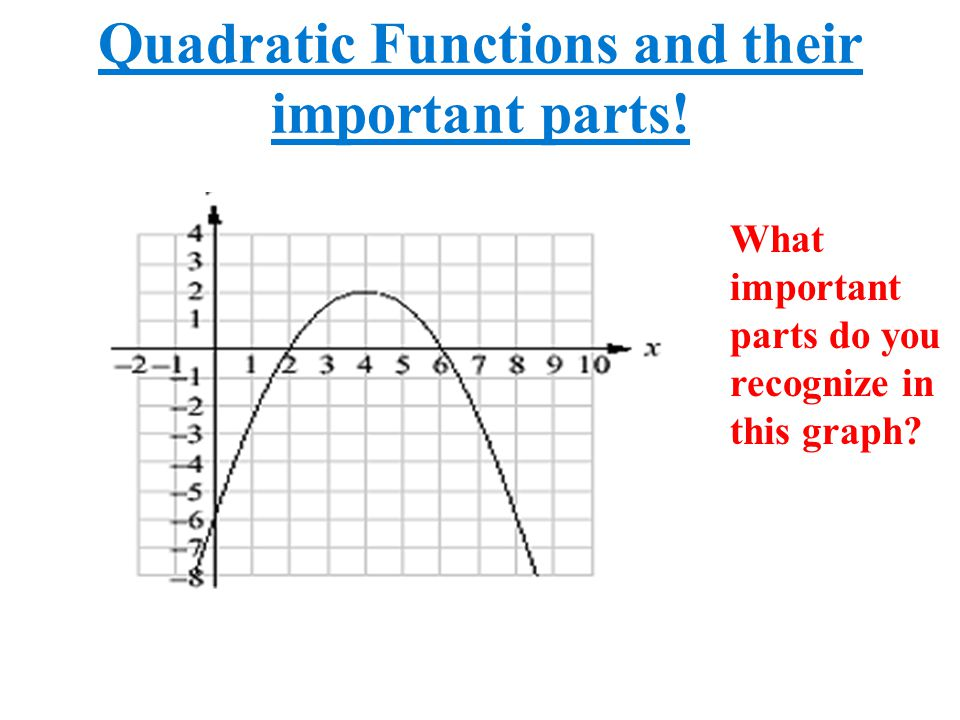 Quadratic Functions and their important parts!