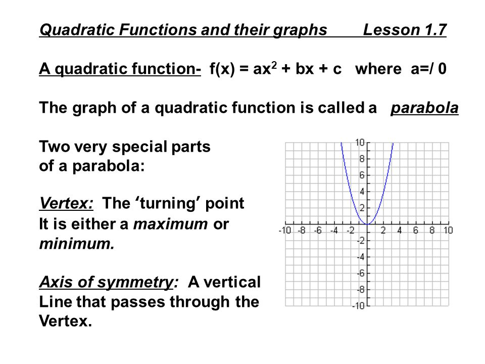 Quadratic Functions and their graphs Lesson 1.7