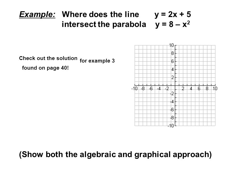 Example: Where does the line y = 2x + 5