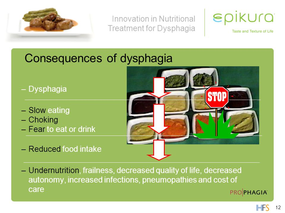 Consequences of dysphagia