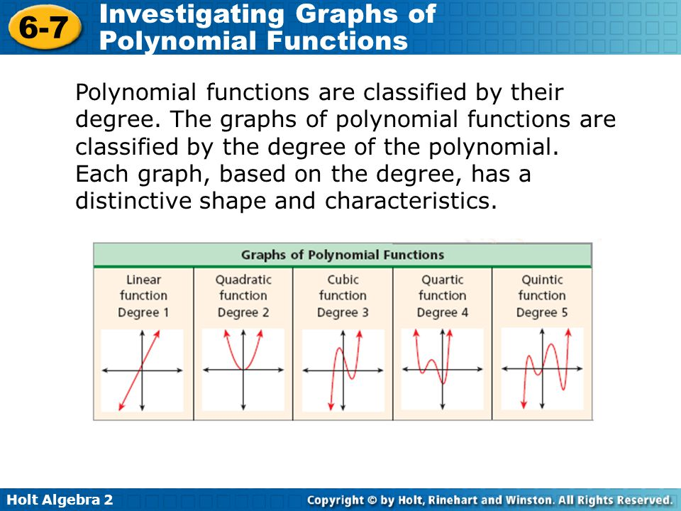 Investigating Graphs of Polynomial Functions ppt download