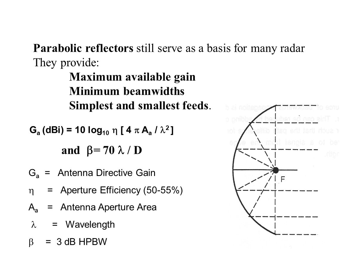 15-20 May 2004 Radar Antennas  - ppt video online download