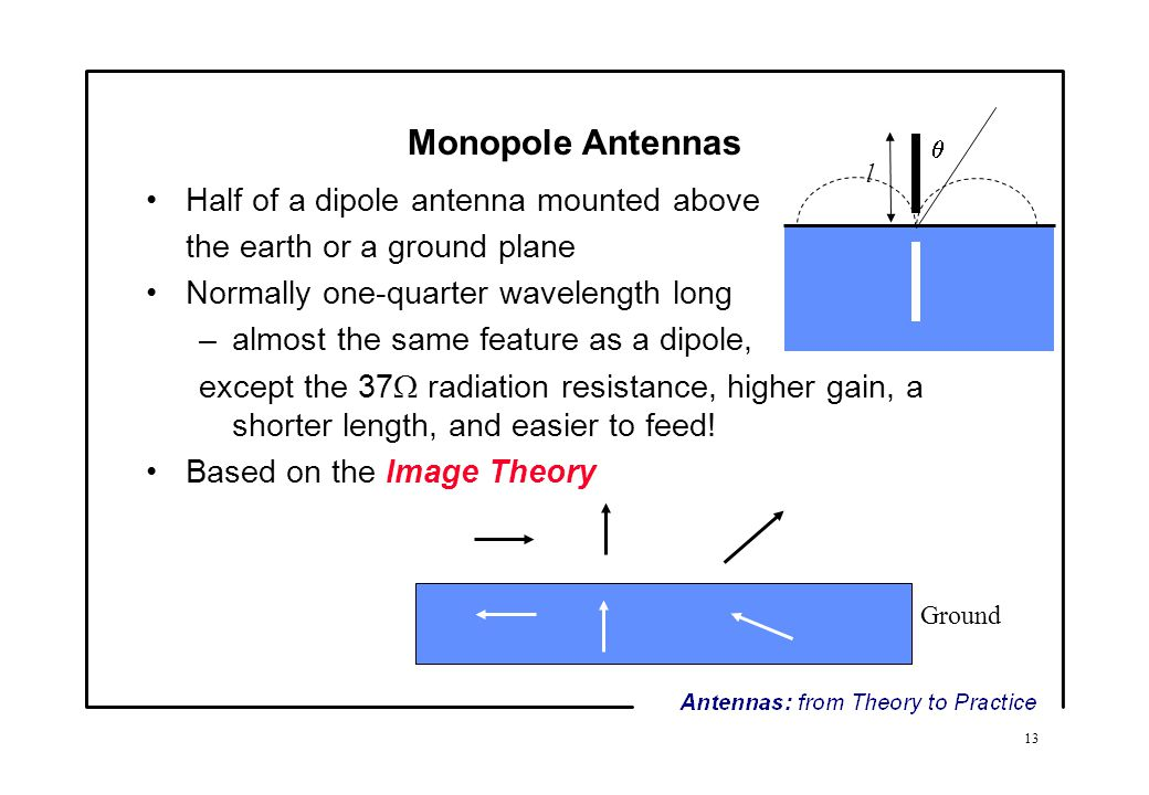 Antennas: from Theory to Practice 5  Popular Antennas - ppt video