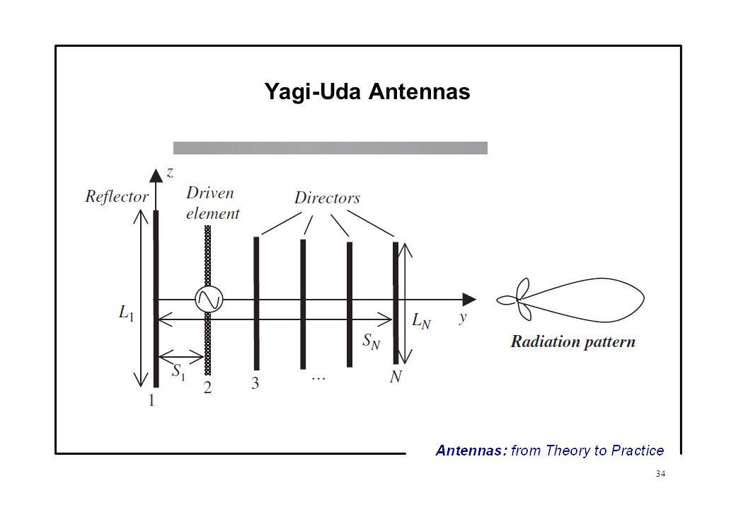 34 yagi-uda antennas