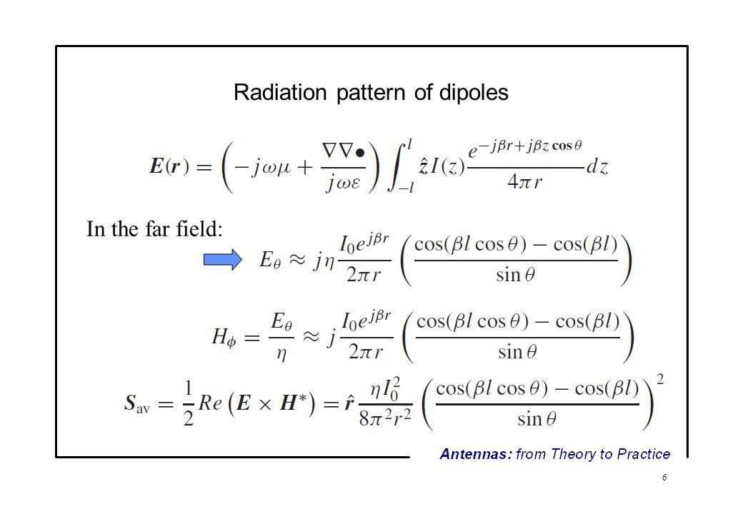 patch antenna gain equation