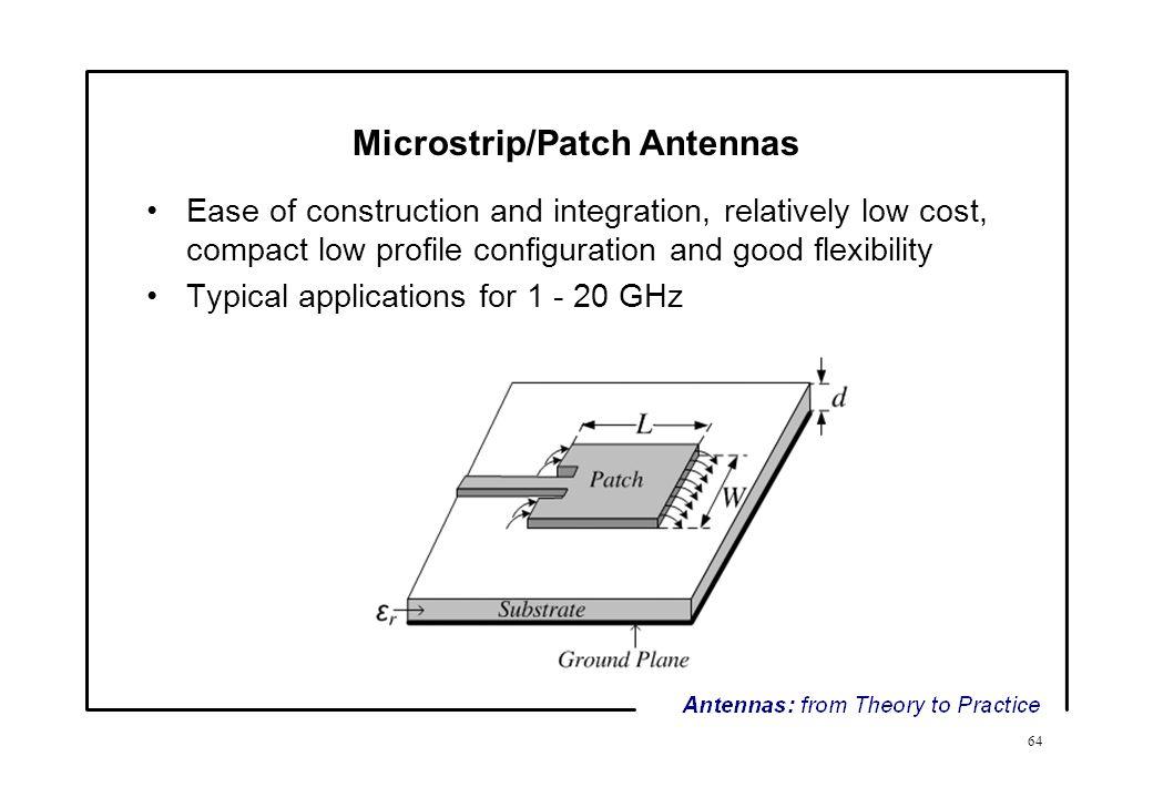 patch antenna ground plane