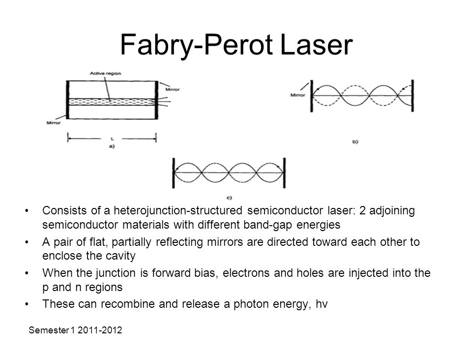 Fabry-Perot Laser Consists of a heterojunction-structured semiconductor laser: 2 adjoining semiconductor materials with different band-gap energies.
