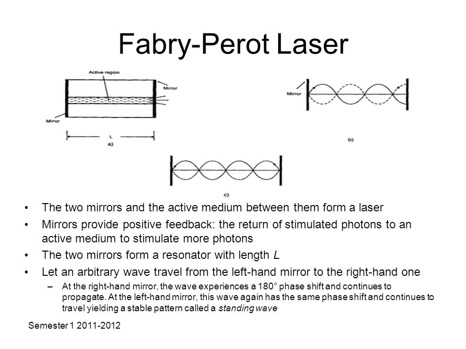 Fabry-Perot Laser The two mirrors and the active medium between them form a laser.