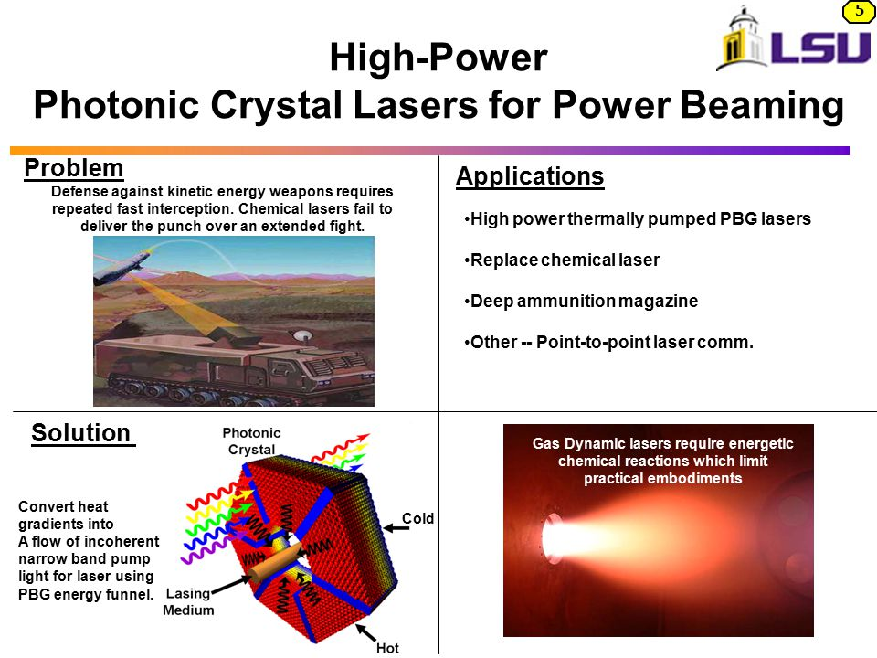 photonic-crystals in military systems
