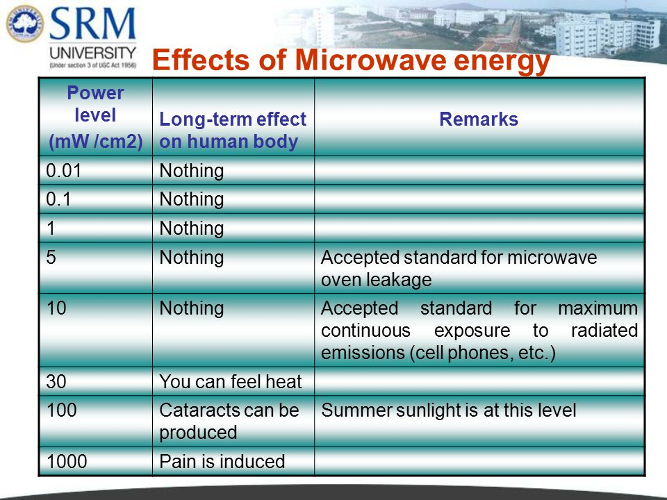 Effects Of Microwave Radiation On Humans - Microwave Baked Potato
