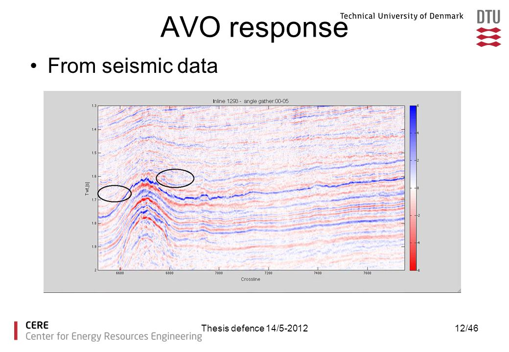 AVO response From seismic data Thesis defence 14/5-2012