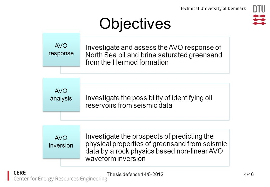 Objectives AVO response. Investigate and assess the AVO response of North Sea oil and brine saturated greensand from the Hermod formation.