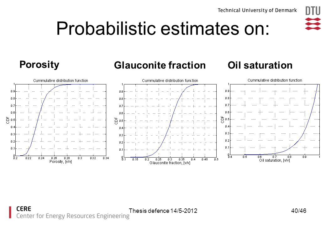 Probabilistic estimates on: