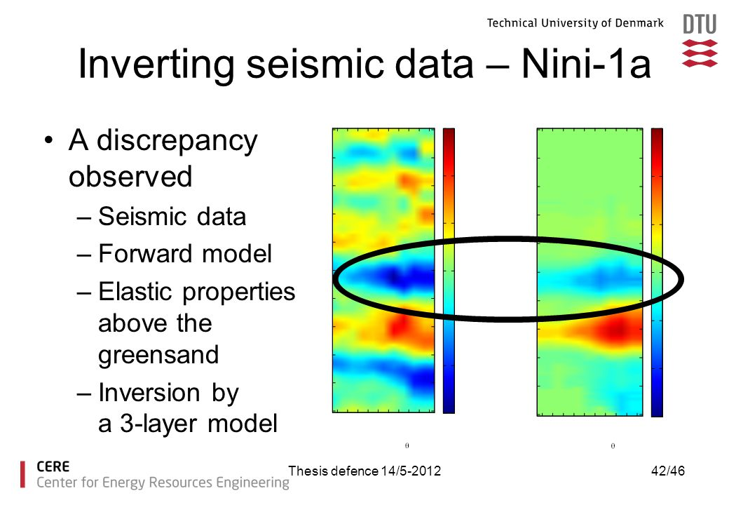 Inverting seismic data – Nini-1a