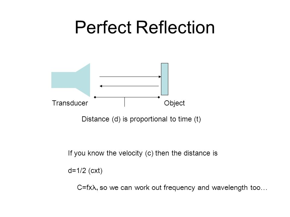 Perfect Reflection Transducer Object