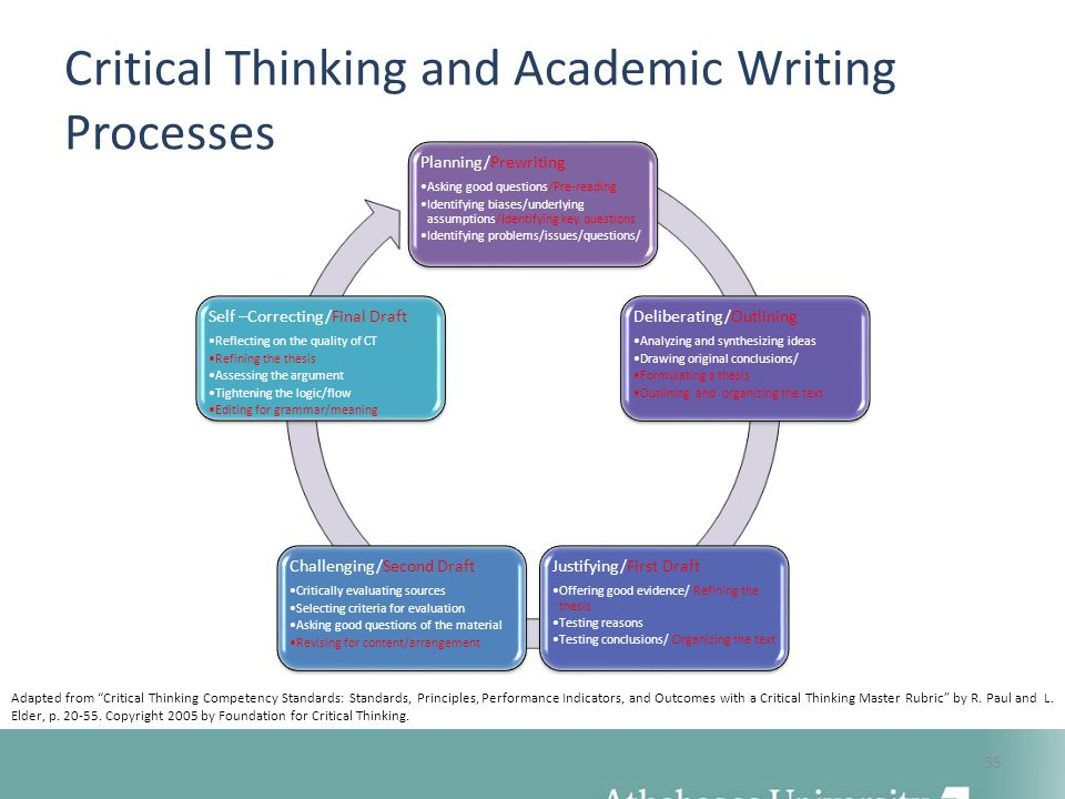 critical thinking academic writing and presentation skills answers