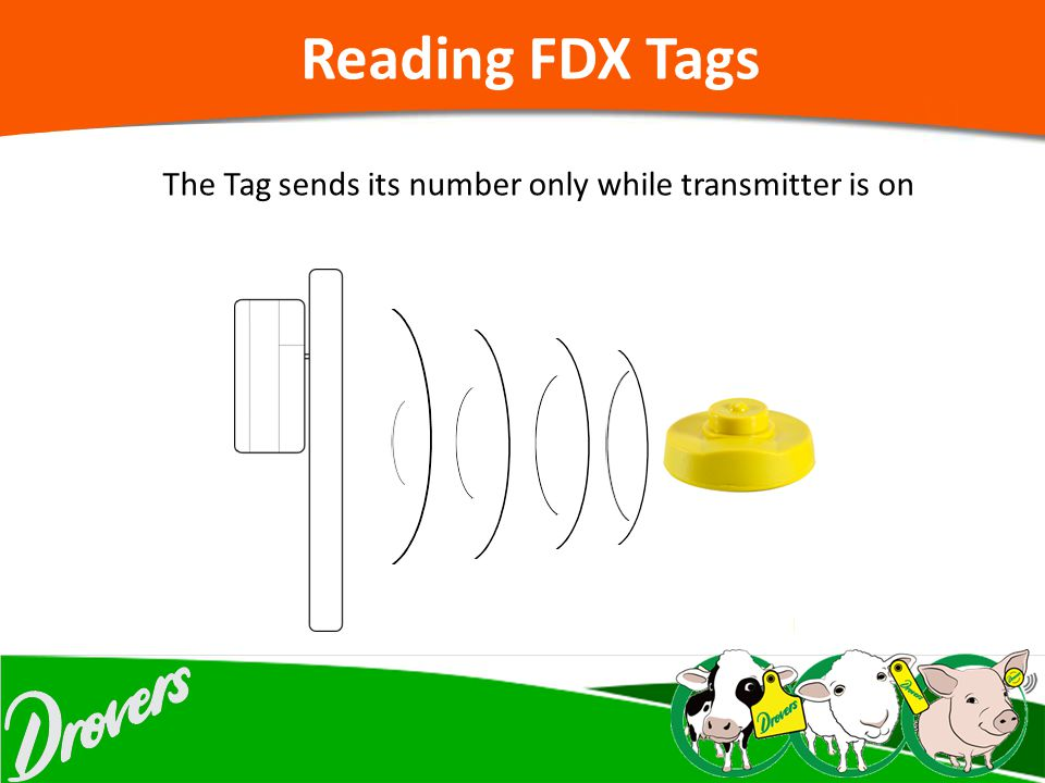 The Tag sends its number only while transmitter is on