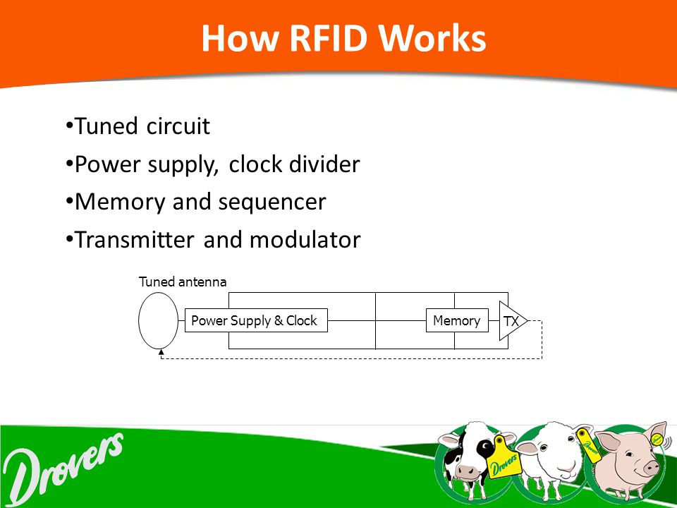 How RFID Works Tuned circuit Power supply, clock divider