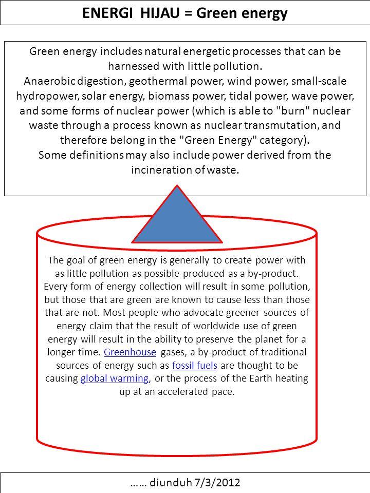 ENERGI HIJAU = Green energy