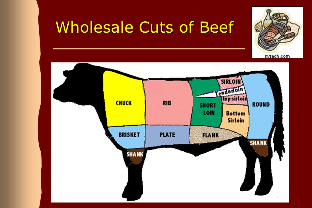 BEEF WHOLESALE CUTS LABELED
