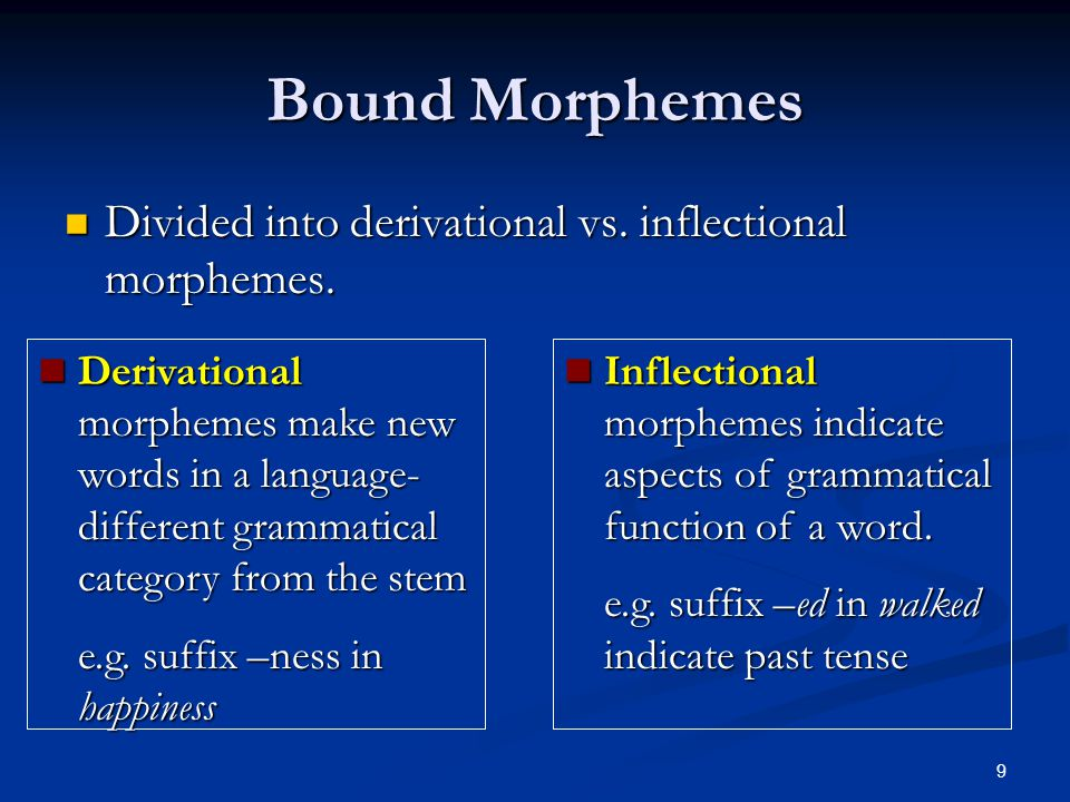 Bound Morphemes Divided into derivational vs. inflectional morphemes.