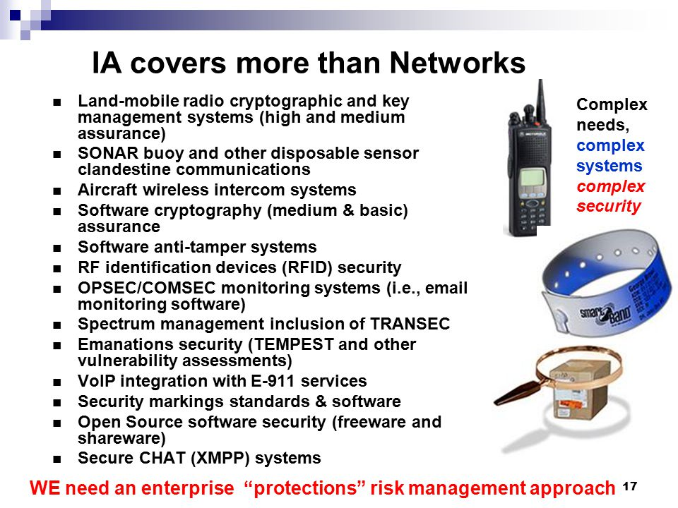 IA covers more than Networks