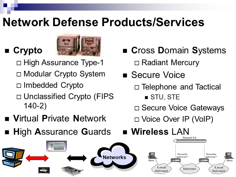 Network Defense Products/Services