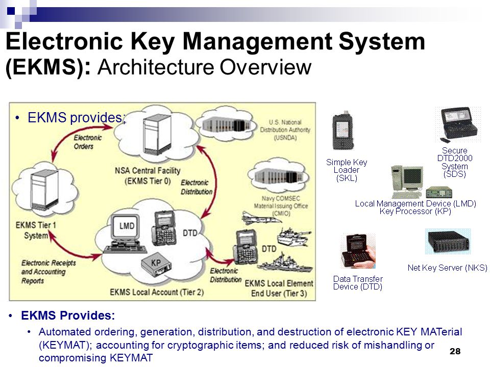 Electronic Key Management System (EKMS): Architecture Overview