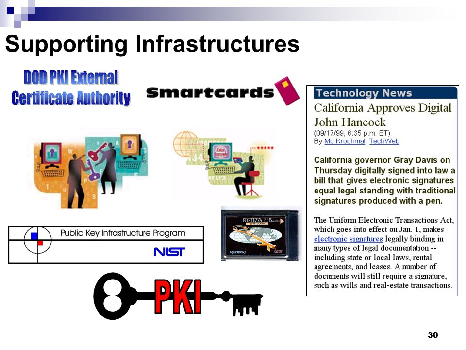 Supporting Infrastructures