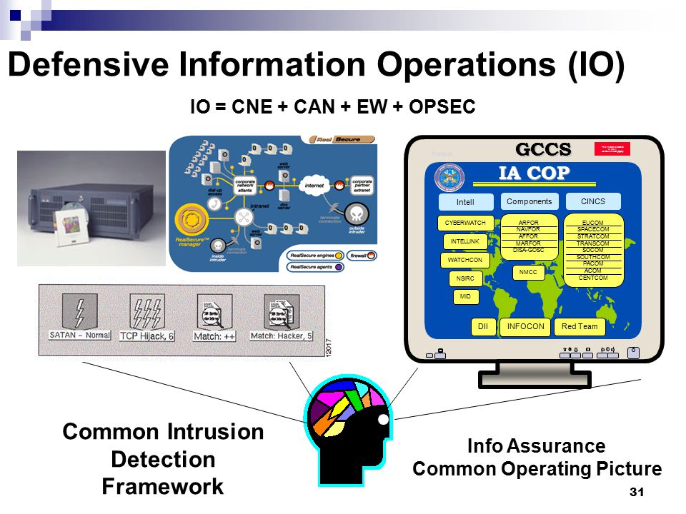 Common Intrusion Detection Framework Common Operating Picture