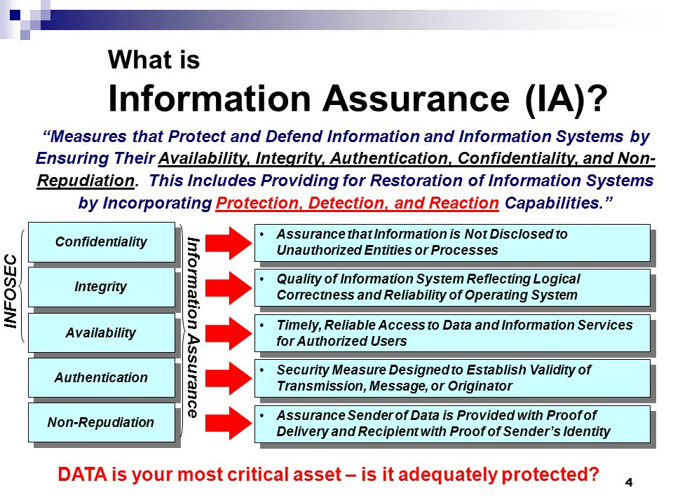 What is Information Assurance (IA)